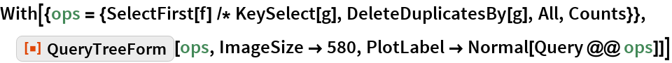 """With[{ops = {SelectFirst[f] /* KeySelect[g], DeleteDuplicatesBy[g], All, Counts}}, ResourceFunction[""""QueryTreeForm""""][ops, ImageSize -> 580, PlotLabel -> Normal[Query @@ ops]]]"""