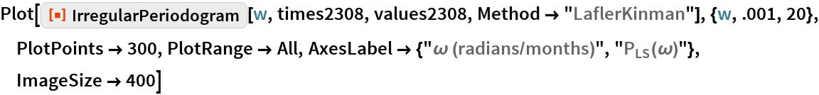 "Plot[ResourceFunction[""IrregularPeriodogram""][w, times2308, values2308, Method -> ""LaflerKinman""], {w, .001, 20}, PlotPoints -> 300, PlotRange -> All, AxesLabel -> {""\[Omega] (radians/months)"", ""\!\(\*SubscriptBox[\(P\), \(LS\)]\)(\[Omega])""}, ImageSize -> 400]"