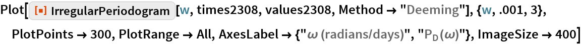 "Plot[ResourceFunction[""IrregularPeriodogram""][w, times2308, values2308, Method -> ""Deeming""], {w, .001, 3}, PlotPoints -> 300, PlotRange -> All, AxesLabel -> {""\[Omega] (radians/days)"", ""\!\(\*SubscriptBox[\(P\), \(D\)]\)(\[Omega])""}, ImageSize -> 400]"