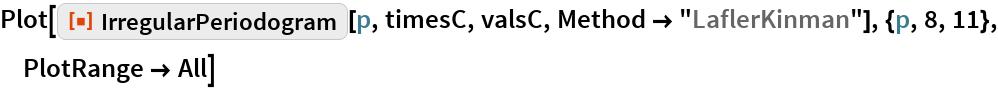 "Plot[ResourceFunction[""IrregularPeriodogram""][p, timesC, valsC, Method -> ""LaflerKinman""], {p, 8, 11}, PlotRange -> All]"