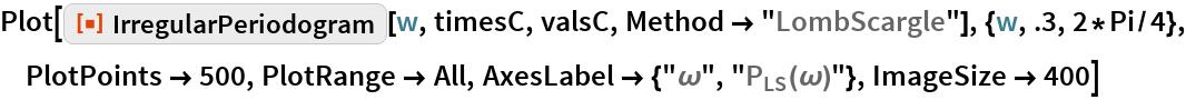 "Plot[ResourceFunction[""IrregularPeriodogram""][w, timesC, valsC, Method -> ""LombScargle""], {w, .3, 2*Pi/4}, PlotPoints -> 500, PlotRange -> All, AxesLabel -> {""\[Omega]"", ""\!\(\*SubscriptBox[\(P\), \(LS\)]\)(\[Omega])""}, ImageSize -> 400]"