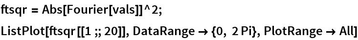 ftsqr = Abs[Fourier[vals]]^2; ListPlot[ftsqr[[1 ;; 20]], DataRange -> {0, 2 Pi}, PlotRange -> All]