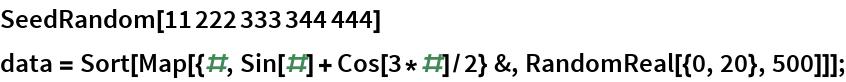 SeedRandom[11222333344444] data = Sort[    Map[{#, Sin[#] + Cos[3*#]/2} &, RandomReal[{0, 20}, 500]]];