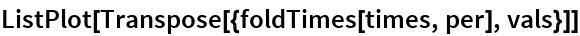 ListPlot[Transpose[{foldTimes[times, per], vals}]]