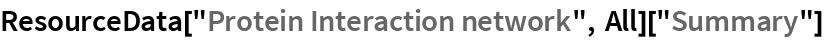 "ResourceData[""Protein Interaction network"", All][""Summary""]"