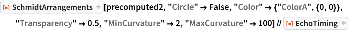 """ResourceFunction[""""SchmidtArrangements""""][precomputed2, """"Circle"""" -> False, """"Color"""" -> {""""ColorA"""", {0, 0}},   """"Transparency"""" -> 0.5, """"MinCurvature"""" -> 2, """"MaxCurvature"""" -> 100] // ResourceFunction[ ResourceObject[ Association[    """"Name"""" -> """"EchoTiming"""", """"ShortName"""" -> """"EchoTiming"""", """"UUID"""" -> """"b6064c2f-0a91-4537-8ac3-ef527c794326"""", """"ResourceType"""" -> """"Function"""", """"Version"""" -> """"1.0.0"""", """"Description"""" -> """"Print the timing for an evaluation and return \ the result"""", """"RepositoryLocation"""" -> URL[      """"https://www.wolframcloud.com/obj/resourcesystem/api/1.0""""], """"SymbolName"""" -> """"GeneralUtilities`EchoTiming"""", """"FunctionLocation"""" -> CloudObject[      """"https://www.wolframcloud.com/objects/579490e1-7faa-43b0-a99d-\ 0f4188efc7c8""""]], ResourceSystemBase -> Automatic]]"""