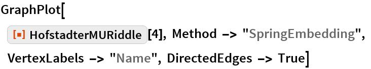 "GraphPlot[     ResourceFunction[""HofstadterMURiddle""][4], Method -> ""SpringEmbedding"", VertexLabels -> ""Name"", DirectedEdges -> True]"
