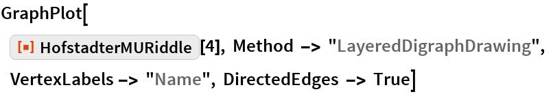 "GraphPlot[     ResourceFunction[""HofstadterMURiddle""][4], Method -> ""LayeredDigraphDrawing"", VertexLabels -> ""Name"", DirectedEdges -> True]"