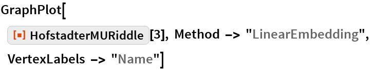 "GraphPlot[     ResourceFunction[""HofstadterMURiddle""][3], Method -> ""LinearEmbedding"", VertexLabels -> ""Name""]"