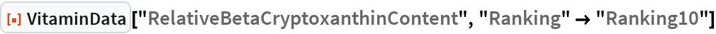 "ResourceFunction[""VitaminData""][""RelativeBetaCryptoxanthinContent"", ""Ranking"" -> ""Ranking10""]"