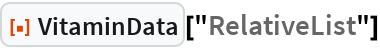"""ResourceFunction[""""VitaminData""""][""""RelativeList""""]"""