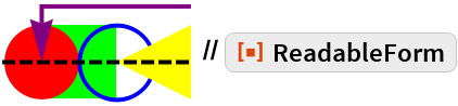 ""\!(* GraphicsBox[ {RGBColor[0, 1, 0], Thickness[Large], RectangleBox[{0, -1}, {2, 1}],  {RGBColor[1, 0, 0], DiskBox[{0, 0}]},  {RGBColor[0, 0, 1], CircleBox[{2, 0}]},  {RGBColor[1, 1, 0], PolygonBox[{{2, 0}, {4, 1}, {4, -1}}]},  {RGBColor[0.5, 0, 0.5], Arrowheads[Large], ArrowBox[        NCache[{{4, Rational[3, 2]}, {0, Rational[3, 2]}, {0, 0}}, {{          4, 1.5}, {0, 1.5}, {0, 0}}]],  {GrayLevel[0], Dashing[{Small, Small}], LineBox[{{-1, 0}, {4, 0}}]}}}]) // ResourceFunction[  """"ReadableForm""""]""422|98|?|en|2|9758aed72eebfb8d10b96c9fd4d276f7|False|UNLIKELY|0.2861289381980896