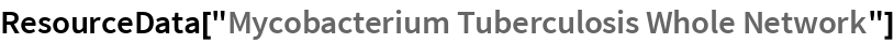 "ResourceData[""Mycobacterium Tuberculosis Whole Network""]"