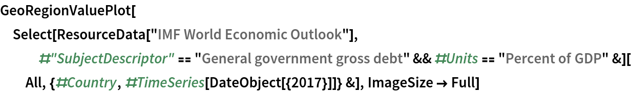 """GeoRegionValuePlot[  Select[ResourceData[     """"IMF World Economic Outlook""""], #""""SubjectDescriptor"""" == """"General government gross debt"""" && #Units == """"Percent of GDP"""" &][   All, {#Country, #TimeSeries[DateObject[{2017}]]} &], ImageSize -> Full]"""