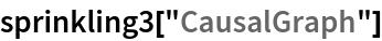 "sprinkling3[""CausalGraph""]"