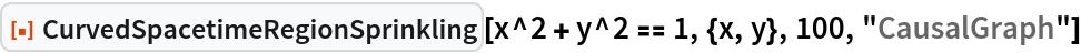 "ResourceFunction[""CurvedSpacetimeRegionSprinkling""][  x^2 + y^2 == 1, {x, y}, 100, ""CausalGraph""]"