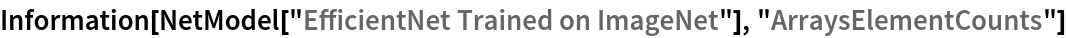 "Information[  NetModel[""EfficientNet Trained on ImageNet""], ""ArraysElementCounts""]"