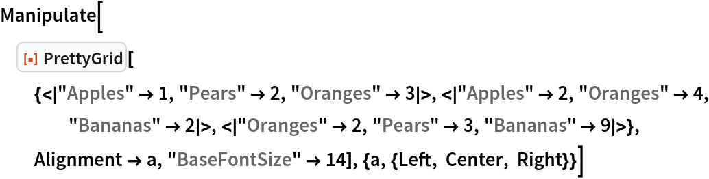"""Manipulate[  ResourceFunction[   """"PrettyGrid""""][{< """"Apples"""" -> 1, """"Pears"""" -> 2, """"Oranges"""" -> 3 >, <      """"Apples"""" -> 2, """"Oranges"""" -> 4, """"Bananas"""" -> 2 >, < """"Oranges"""" -> 2,      """"Pears"""" -> 3, """"Bananas"""" -> 9 >},   Alignment -> a, """"BaseFontSize"""" -> 14], {a, {Left, Center, Right}}]"""