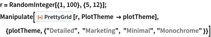 "r = RandomInteger[{1, 100}, {5, 12}]; Manipulate[  ResourceFunction[""PrettyGrid""][r, PlotTheme -> plotTheme], {plotTheme, {""Detailed"", ""Marketing"", ""Minimal"", ""Monochrome"" }}]"