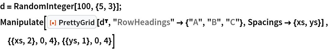 "d = RandomInteger[100, {5, 3}]; Manipulate[  ResourceFunction[""PrettyGrid""][d\[Transpose], ""RowHeadings"" -> {""A"", ""B"", ""C""}, Spacings -> {xs, ys}] , {{xs, 2}, 0, 4}, {{ys, 1}, 0, 4}]"