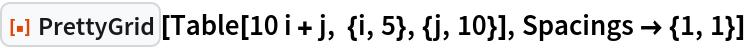 "ResourceFunction[""PrettyGrid""][Table[10 i + j, {i, 5}, {j, 10}], Spacings -> {1, 1}]"