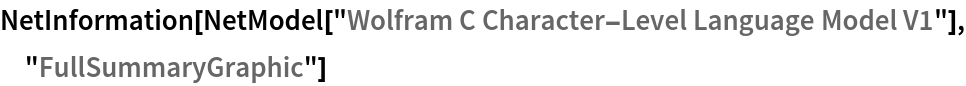 """NetInformation[  NetModel[""""Wolfram C Character-Level Language Model V1""""], \ """"FullSummaryGraphic""""]"""