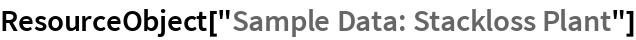 "ResourceObject[""Sample Data: Stackloss Plant""]"