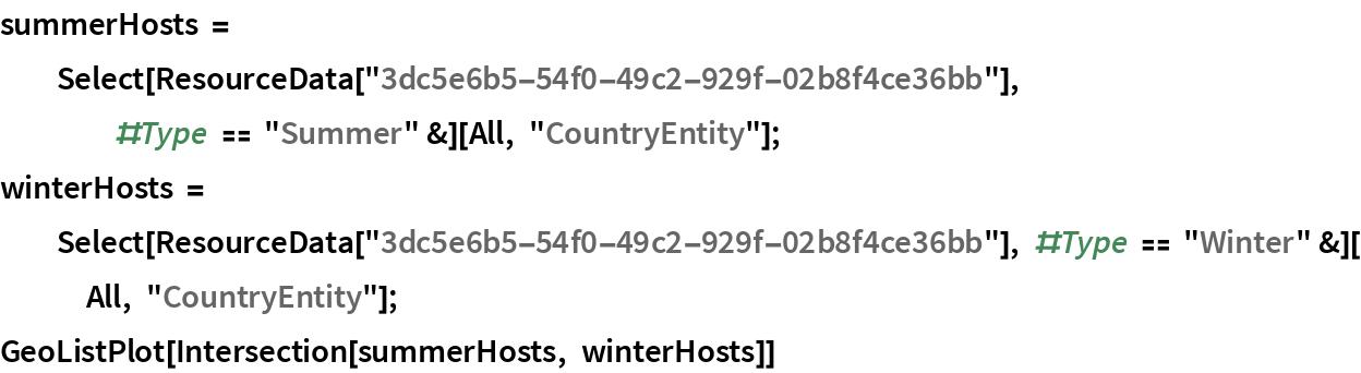 "summerHosts = Select[ResourceData[      ""3dc5e6b5-54f0-49c2-929f-02b8f4ce36bb""], #Type == ""Summer"" &][    All, ""CountryEntity""]; winterHosts = Select[ResourceData[      ""3dc5e6b5-54f0-49c2-929f-02b8f4ce36bb""], #Type == ""Winter"" &][    All, ""CountryEntity""]; GeoListPlot[Intersection[summerHosts, winterHosts]]"