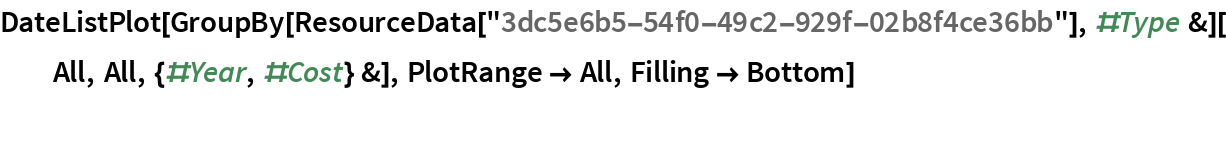 "DateListPlot[  GroupBy[ResourceData[     ""3dc5e6b5-54f0-49c2-929f-02b8f4ce36bb""], #Type &][All, All, {#Year, #Cost} &], PlotRange -> All, Filling -> Bottom]"