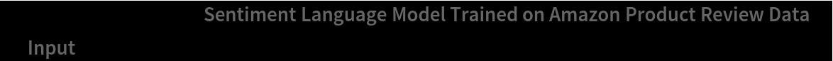 "NetExtract[  NetModel[""Sentiment Language Model Trained on Amazon Product Review \ Data""], ""Input""]"
