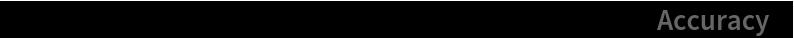 """ClassifierMeasurements[classifier, scoresTestData][""""Accuracy""""]"""