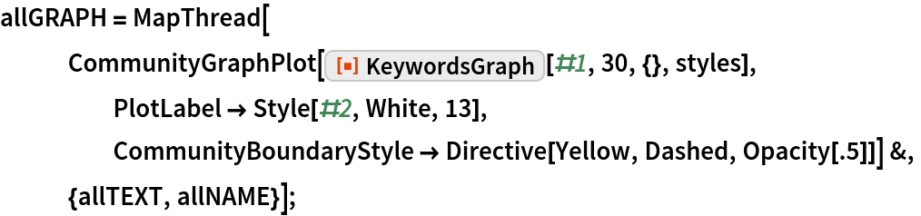 "allGRAPH = MapThread[    CommunityGraphPlot[      ResourceFunction[""KeywordsGraph""][#1, 30, {}, styles],      PlotLabel -> Style[#2, White, 13],      CommunityBoundaryStyle -> Directive[Yellow, Dashed, Opacity[.5]]] &,    {allTEXT, allNAME}];"