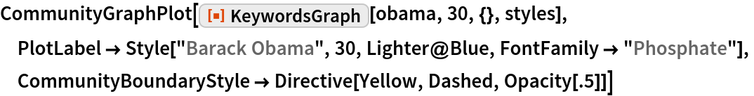 """CommunityGraphPlot[  ResourceFunction[""""KeywordsGraph""""][obama, 30, {}, styles],  PlotLabel -> Style[""""Barack Obama"""", 30, Lighter@Blue, FontFamily -> """"Phosphate""""],  CommunityBoundaryStyle -> Directive[Yellow, Dashed, Opacity[.5]]]"""