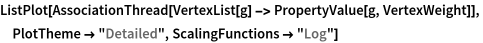 """ListPlot[AssociationThread[   VertexList[g] -> PropertyValue[g, VertexWeight]],  PlotTheme -> """"Detailed"""", ScalingFunctions -> """"Log""""]"""