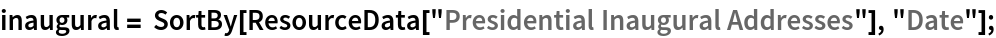 "inaugural = SortBy[ResourceData[""Presidential Inaugural Addresses""], ""Date""];"