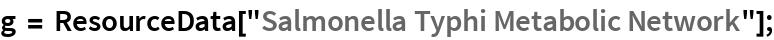 "g = ResourceData[""Salmonella Typhi Metabolic Network""];"