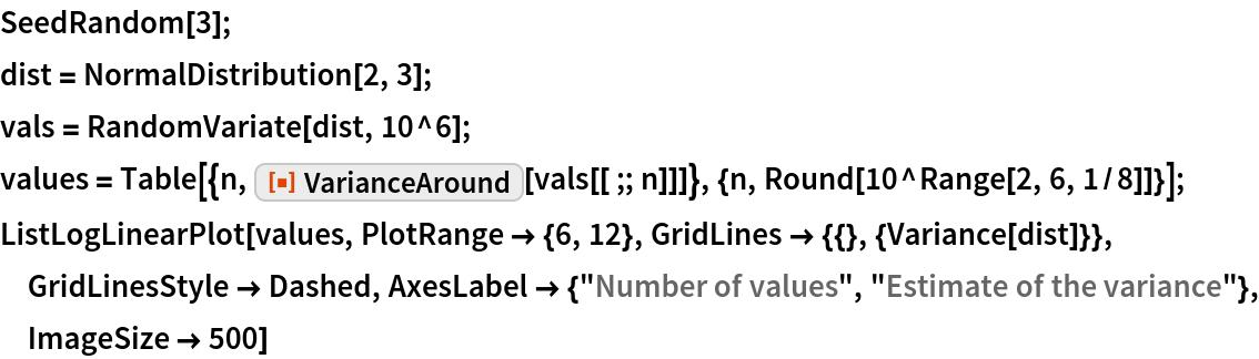 "SeedRandom[3]; dist = NormalDistribution[2, 3]; vals = RandomVariate[dist, 10^6]; values = Table[{n, ResourceFunction[""VarianceAround""][vals[[;; n]]]}, {n, Round[10^Range[2, 6, 1/8]]}]; ListLogLinearPlot[values, PlotRange -> {6, 12}, GridLines -> {{}, {Variance[dist]}}, GridLinesStyle -> Dashed, AxesLabel -> {""Number of values"", ""Estimate of the variance""}, ImageSize -> 500]"