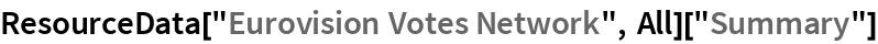 "ResourceData[""Eurovision Votes Network"", All][""Summary""]"