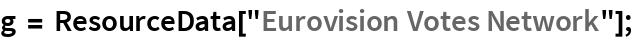"""g = ResourceData[""""Eurovision Votes Network""""];"""