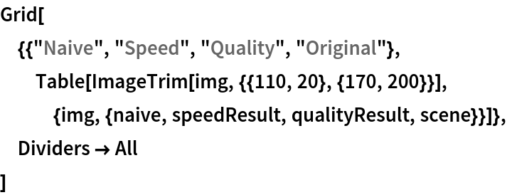 """Grid[  {{""""Naive"""", """"Speed"""", """"Quality"""", """"Original""""}, Table[ImageTrim[     img, {{110, 20}, {170, 200}}], {img, {naive, speedResult, qualityResult, scene}}]},  Dividers -> All  ]"""