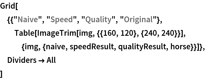 """Grid[  {{""""Naive"""", """"Speed"""", """"Quality"""", """"Original""""}, Table[ImageTrim[     img, {{160, 120}, {240, 240}}], {img, {naive, speedResult, qualityResult, horse}}]},  Dividers -> All  ]"""