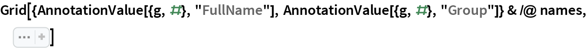 "Grid[{AnnotationValue[{g, #}, ""FullName""], AnnotationValue[{g, #}, ""Group""]} & /@ names, Sequence[  Frame -> All, Alignment -> Left, Background -> LightBlue]]"