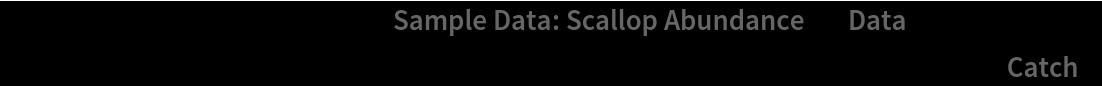 "PointValuePlot[ResourceData[\!\(\* TagBox[""\""\<Sample Data: Scallop Abundance\>\"""", #& , BoxID -> ""ResourceTag-Sample Data: Scallop Abundance-Input"", AutoDelete->True]\), ""Data""], {1 -> Automatic, 2 -> None, 3 -> None}, PlotLegends -> Automatic, PlotLabel -> ""Catch""]"
