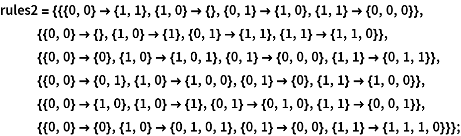 rules2 = {{{0, 0} -> {1, 1}, {1, 0} -> {}, {0, 1} -> {1, 0}, {1, 1} -> {0, 0, 0}}, {{0, 0} -> {}, {1, 0} -> {1}, {0, 1} -> {1, 1}, {1, 1} -> {1, 1, 0}}, {{0, 0} -> {0}, {1, 0} -> {1, 0, 1}, {0, 1} -> {0, 0, 0}, {1, 1} -> {0, 1, 1}}, {{0, 0} -> {0, 1}, {1, 0} -> {1, 0, 0}, {0, 1} -> {0}, {1, 1} -> {1, 0, 0}}, {{0, 0} -> {1, 0}, {1, 0} -> {1}, {0, 1} -> {0, 1, 0}, {1, 1} -> {0, 0, 1}}, {{0, 0} -> {0}, {1, 0} -> {0, 1, 0, 1}, {0, 1} -> {0, 0}, {1, 1} -> {1, 1, 1, 0}}};