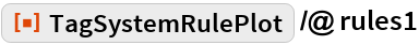 """ResourceFunction[""""TagSystemRulePlot""""] /@ rules1"""