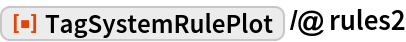 """ResourceFunction[""""TagSystemRulePlot""""] /@ rules2"""