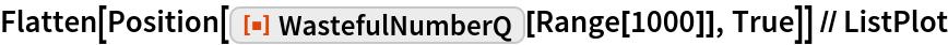 """Flatten[Position[ResourceFunction[""""WastefulNumberQ""""][Range[1000]], True]] // ListPlot"""