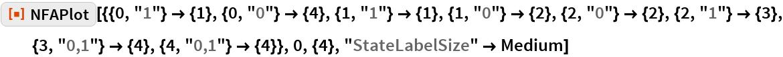 "ResourceFunction[  ""NFAPlot""][{{0, ""1""} -> {1}, {0, ""0""} -> {4}, {1, ""1""} -> {1}, {1, ""0""} -> {2}, {2, ""0""} -> {2}, {2, ""1""} -> {3}, {3, ""0,1""} -> {4}, {4, ""0,1""} -> {4}}, 0, {4}, ""StateLabelSize"" -> Medium]"