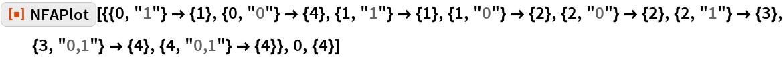 """ResourceFunction[  """"NFAPlot""""][{{0, """"1""""} -> {1}, {0, """"0""""} -> {4}, {1, """"1""""} -> {1}, {1, """"0""""} -> {2}, {2, """"0""""} -> {2}, {2, """"1""""} -> {3}, {3, """"0,1""""} -> {4}, {4, """"0,1""""} -> {4}}, 0, {4}]"""