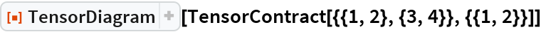 "ResourceFunction[""TensorDiagram""][  TensorContract[{{1, 2}, {3, 4}}, {{1, 2}}]]"